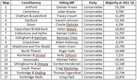 Kent MPs Table